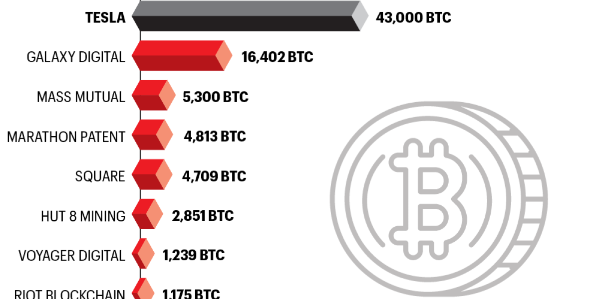 bitcoin group limited