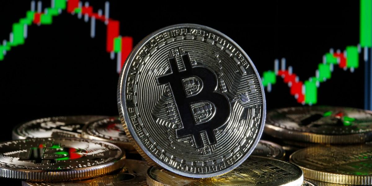 Bond yields retreat, sending Nasdaq futures higher and Bitcoin lower
