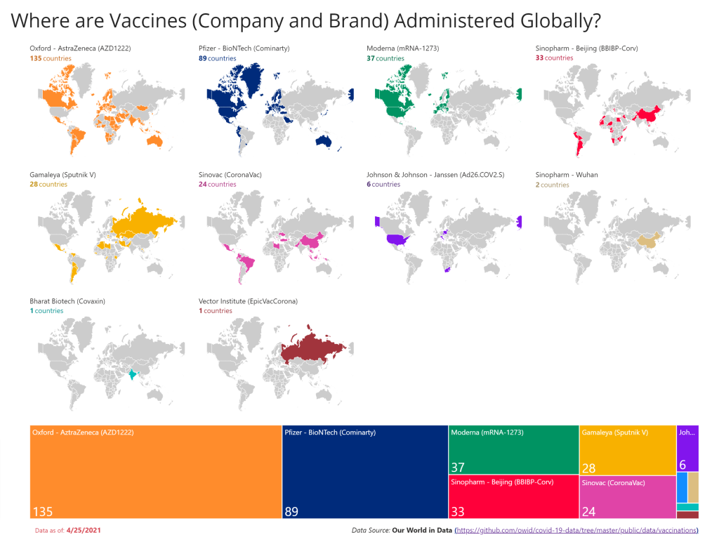 vaccines globally cdc