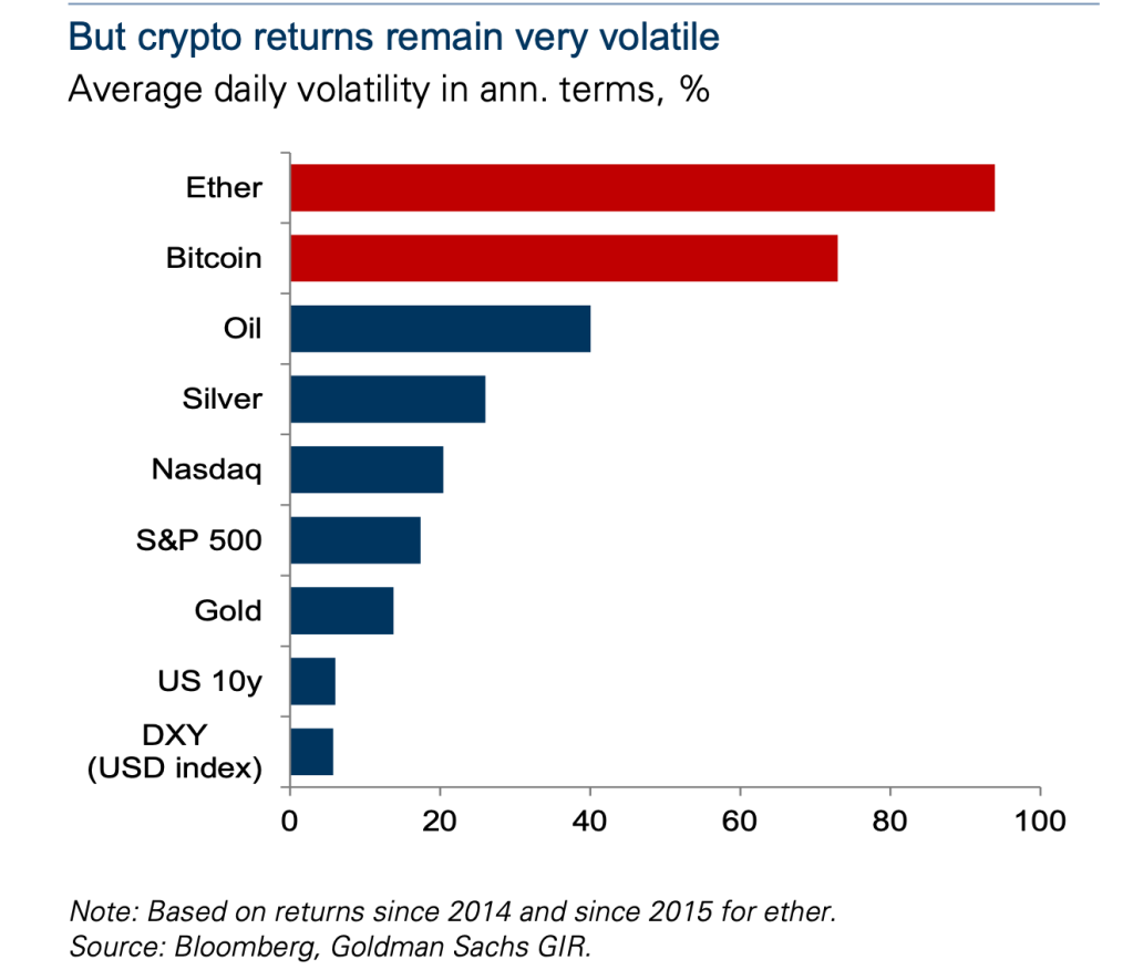 miglior mondo di broker forex cripto trading di 100 euro