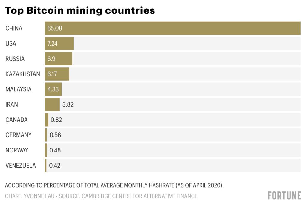 bitcoin miner 3000 nemokama parsisiųsti)