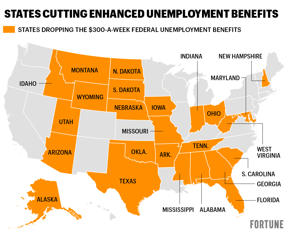The 25 states dropping the $300 weekly unemployment benefit | Fortune