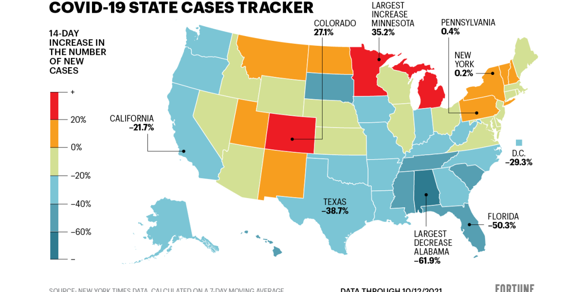 New U.S. COVID cases are down 21%. See how your state is doing thumbnail